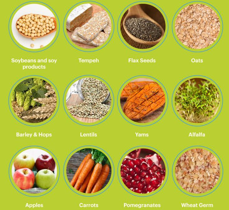 PHYTOESTROGENS, A CONCERN FOR ALL, INCLUDING ATHLETES
